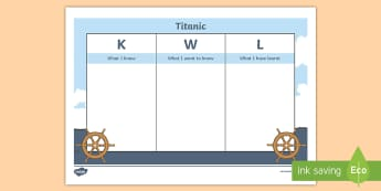 Titanic Topic KWL Grid - Plants Topic KWL Grid - plants, topic, kwl, grid, know, learn, plnts