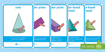 2D Shapes on the Surface of 3D Shapes Display Posters - 2D faces, 3D shapes,  mathematics, Year 1, Year 2, Kindergarten, Early Stage 1, Stage 1, three dimen