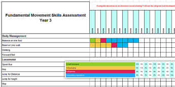 Fundamental Movement Skills Year 3+ Checklist - Australia, EYLF Planning and Assessment, FMS, fundamental movement skills, checklist, physical devel