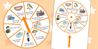Why Question Spinner - why, question, activity, spinner, spin