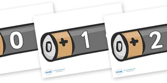 Numbers 0-100 on Batteries - 0-100, foundation stage numeracy, Number recognition, Number flashcards, counting, number frieze, Display numbers, number posters