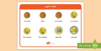 ورقة كلمة عملة اليورو - نقود, أوروبا، ألأتحاد الأوروبى، عملة ، مال، عرض، مرجع,Ar