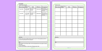 ABC Forms - action, behaviour, consequence, behaviour management