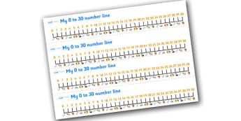 Farmer Duck Number Lines 0 30 - farmer duck, number line, 0-30, farmer duck number line, themed number line, numeracy, maths, nubmer track, counting
