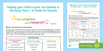 Supporting Your Child's Learning in Early Years (Reception) Curriculum Overview Parent and Carer Information Sheet - Supporting your child's learning in Early Years (Reception)
