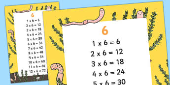 6 Times Table Display Poster - displays, posters, visual, aids, times table, times tables