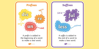 Prefix and Suffix Display Posters - prefix and suffix posters, prefix poster, suffix poster, prefix definition, suffix definition, ks2 literacy, ks2