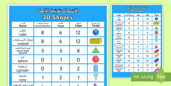 3D Shapes Properties Display Poster Arabic/English - EAL-3D Shapes Properties Display Poster - shapes, 3D shapes, poster, shpes, 3d shaoes, 3dshape, 3d s