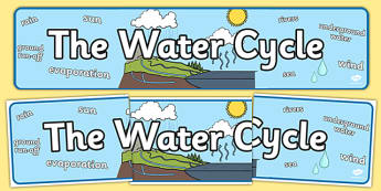 The Water Cycle Display Banner - Water Cycle, water, display, sign, poster, cycle of water,  cloud, rain, lake, precipitation