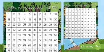 Tablanumérica del 1 al 100 de los bichos  - libélula, abeja, caracol, hormiga, típula, escarabajo, mariposa, oruga, gusano, mariquita, cochini