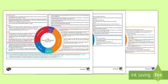 Easter Second Level CfE IDL Topic Web - CfE Easter, planning, planner, overview, cross-curricular, 2nd, level, Scottish, plan, Christianity,