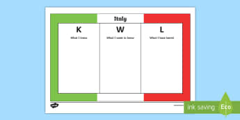 Italy KWL Grid - Editable KWL Grid - editable, kwl grid, word, know, learn, grid, editble, edidable, italy, research,