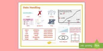 Data Handling Word Mat - data handling, data handling vocabulary, handling data, data handling aid, ks2 numeracy key words, ks2 numeracy word mat, ks2