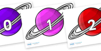 Numbers 0-50 on Planets - 0-50, foundation stage numeracy, Number recognition, Number flashcards, counting, number frieze, Display numbers, number posters