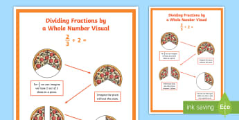* NEW * Dividing Fractions by Whole Numbers Visual Display Poster - Fractions Division by Whole Number Display Poster - divide, year 6, y6, ks2, key stage 2, maths, 201