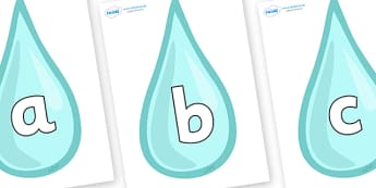 Phoneme Set on Water Droplets - Phoneme set, phonemes, phoneme, Letters and Sounds, DfES, display, Phase 1, Phase 2, Phase 3, Phase 5, Foundation, Literacy