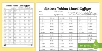 Taflen Weithgaredd Sialens Tablau Lluosi Cyflym - Lluosi (multiplication) , prawf tablau, prawf lluosi, lluosi cyflym,Welsh