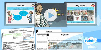 PlanIt - RE Year 6 - Free Will and Determinism-The Crucifixion Lesson 4: The Evidence Lesson Pack - Easter, crucifixion, free will, determinism, choice