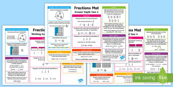 Year 4 Fractions Differentiated Maths Mat - KS2, Maths, Fractions, Mats, Year 4, Y4, maths mats,