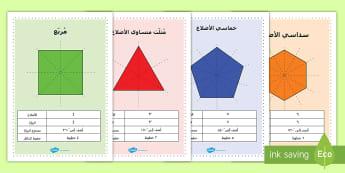خصائص وتناظر الأشكال ثنائية الأبعاد  - أشكال ثنائية الأبعاد، خصائص، تناظر، مورد، ملصق، تعليم