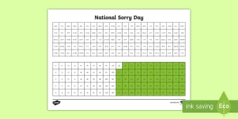 National Sorry Day Times Tables (7, 8, 9, 10, 11) Activity Sheet - National Sorry Day, multiplication, times tables, sorry,Australia,worksheet