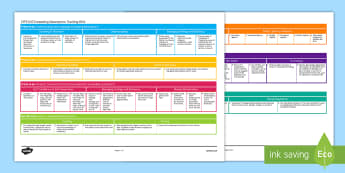 ELG Exceeding Descriptors Tracking Grid -EYFS assessment, progress tracker, foundation stage profile, early years