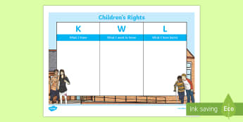 Rights of the Child KWL Grid - Requests CfE, Scottish, rights of the child, children's rights