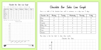 NZ Chocolate Bar Sales Line Graph Activity Sheet - statistical inquiry, statistical enquiry, line graphs, level 3 maths, level 4 maths, comparing data,