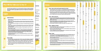 What Will My Child Learn in Year 4 ?Information Sheets - child, learn, year 4, what