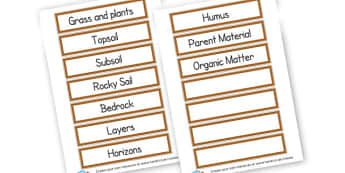 Soil Profile Labels - Rocks, Earth & Soil Primary Resources, rock, mountain, volcano
