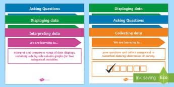 Data Representation and Interpretation Content Descriptors Display Posters - data, statistics, probability, data representation, data interpretation, australian curriculum,Austr