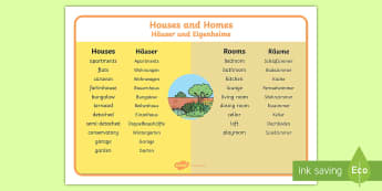 Houses and Homes Word Mat English/German - roooms, bedroom, zimmer, kitchen, garten, garden, translation, eal