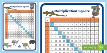 Multiplication Squares Display Poster - Multiplication, mathematics, numeracy, maths, Australia, time tables