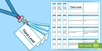 CfE Third Level Number, Money and Measure Lanyard-Sized Benchmarks-Scottish - third level maths assessment,Scottish