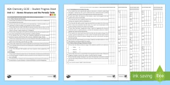 AQA Chemistry Unit 4.1 Atomic Structure and the Periodic Table Student Progress Sheet - Student Progress Sheets, AQA, RAG sheet, Unit 4.1 Atomic Structure and the Periodic Table