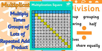 Multiplication and Division Display Pack LKS2 - multiplication