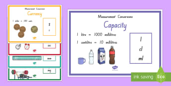 Measurement Conversion Display Posters - Measurement, Conversions, New Zealand, Maths, time, weight, length, nz, maths
