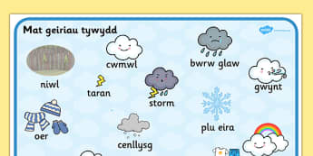 Mat Geiriau 'Y Tywydd' - seasons, visual aid, keyword