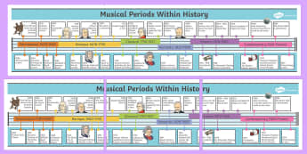 History of Music Timeline - history, music, timeline, line, time