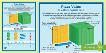 Place Value Poster (Large) English/Italian - values, units, tens, thousands, different place values, ks2 numeracy, ks2 place values, placevalue,