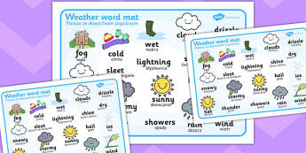 Weather Word Mat Polish Translation - polish, weather, word mat