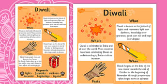 Diwali Where When What Poster - diwali, hinduism, religion, RE