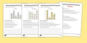 KS2 Interpreting Pictograms Activity Sheet - Maths, Scale, Pictogram, worksheet