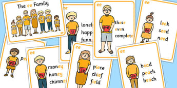 ee Sound Family Member Posters-ee, ee sound, sound families, ee sound family, sound posters, ee sound poster, poster, sounds, letters, words, literacy