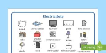 Electricitate - Planșă cu vocaluar
