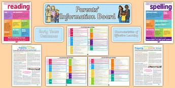 EYFS Curriculum Information Board for Parents Display Pack -