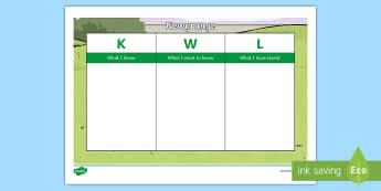 Newgrange KWL Grid - ROI Places of Interest, tourism, history, geography, ireland, newgrange, meath, boyne, stone age,Iri