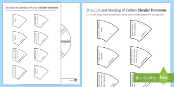 Structure and Bonding of Carbon Tarsia Circular Dominoes - Tarsia, gcse, chemistry, carbon, allotrope, graphene, graphite, diamond, fullerene