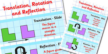 Translation Rotation and Reflection Poster - translation, rotation, reflection, translation rotation and reflection prompt, maths poster, maths display