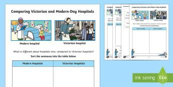 Comparing Victorian and Modern Day Hospitals Activity Sheet - EYFS/KS1 Florence Nightingale's Birthday (12.5.17), Year One, Year 1, Y1, Year Two, Year 2, Y2, KS1